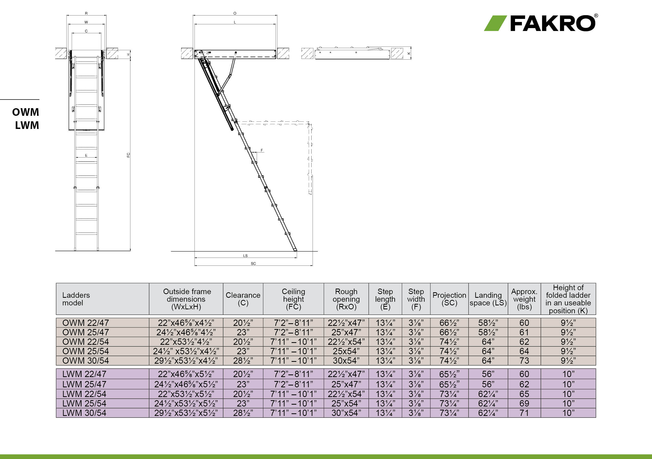 Shop FAKRO LMS Insulated 7 17 ft to 8 92 ft Type Iaa Steel Attic