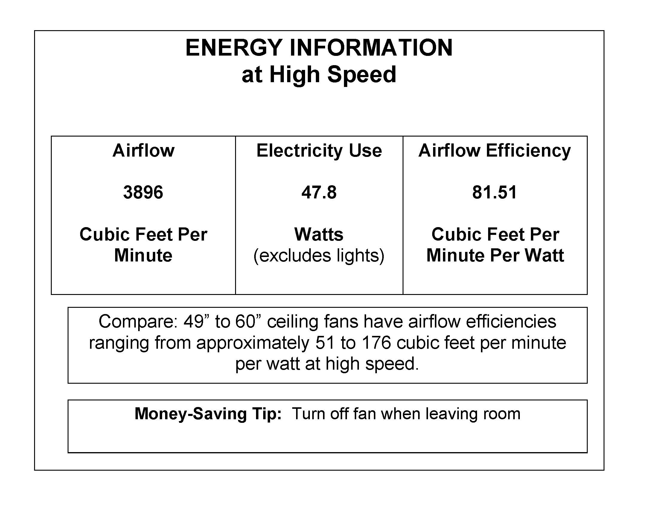 Manuals for harbor breeze ceiling fans mar 2018 energy guide aloadofball Choice Image