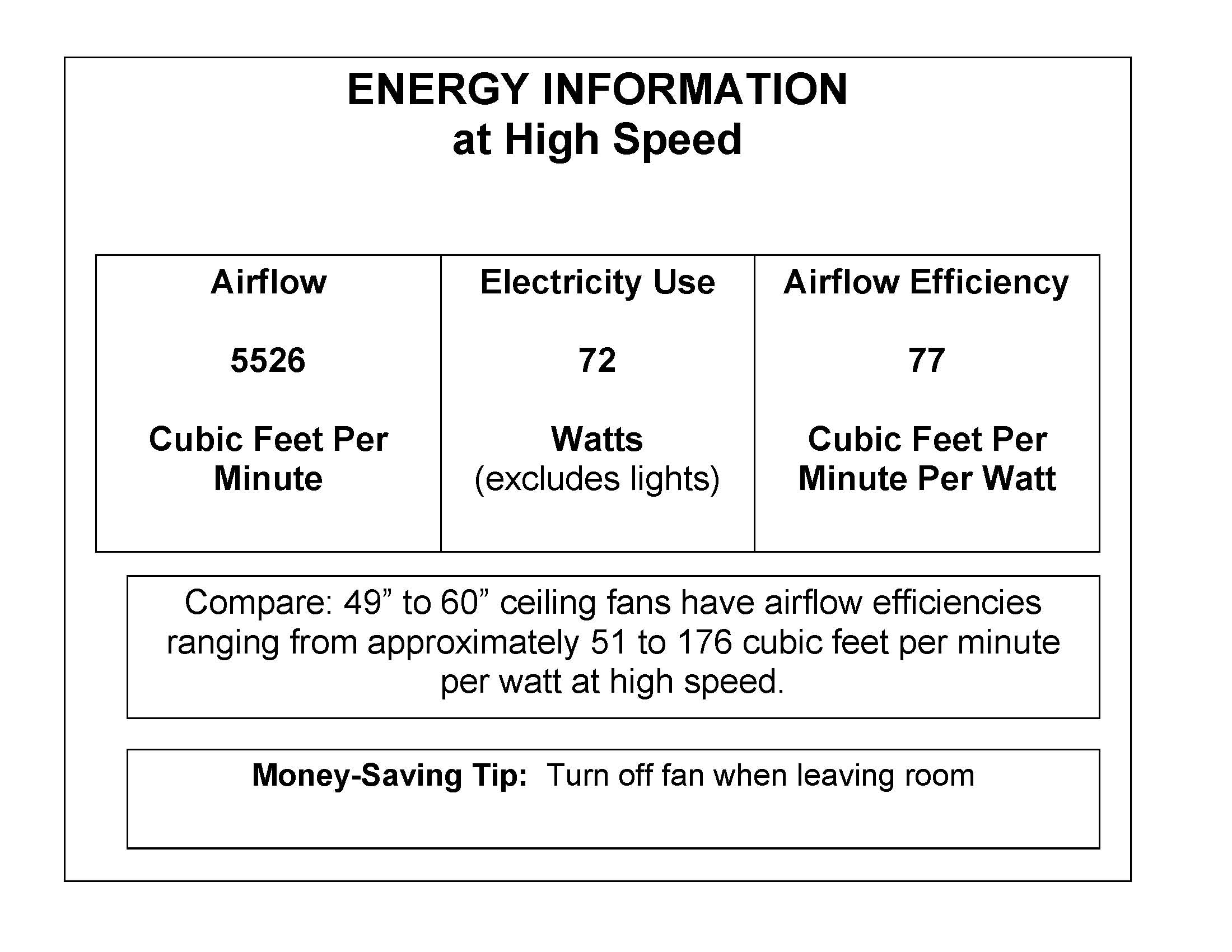 Harbor Breeze Ceiling Fan Installation Manual: Energy Guide,Lighting